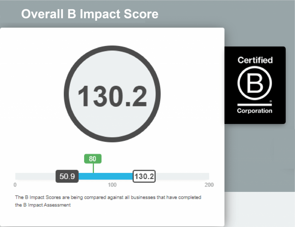 Score-BCorp-Lemon-Tri-2020-1536x1183